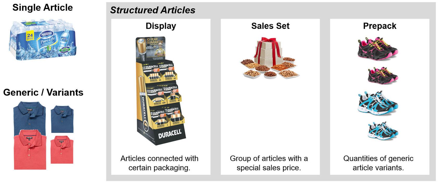 000-Article-Categories.jpg