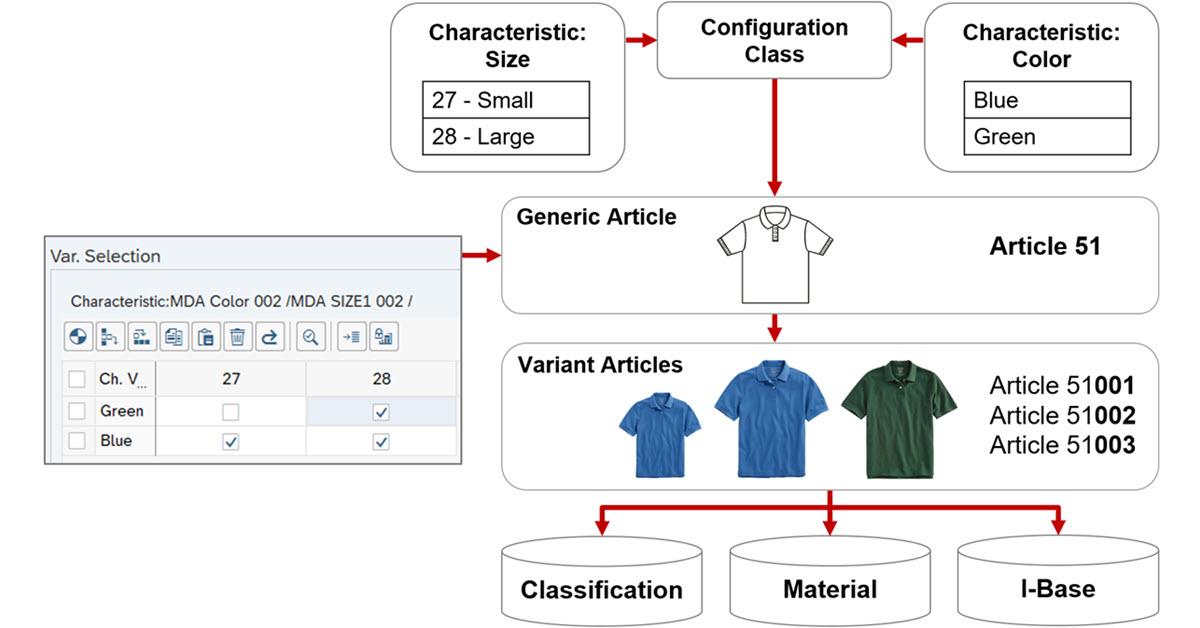 000-Generic-Variants.jpg