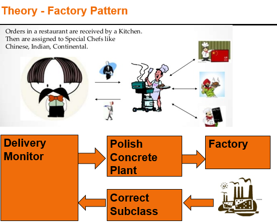 07-Factory-Pattern-01.png