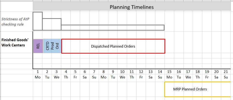 1-Planning-Timeline.png