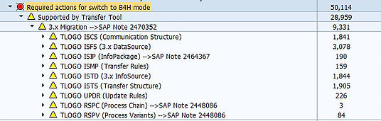 SAP BW/4HANA Migration – Discover Prepare Phase – Part 2 - SAP
