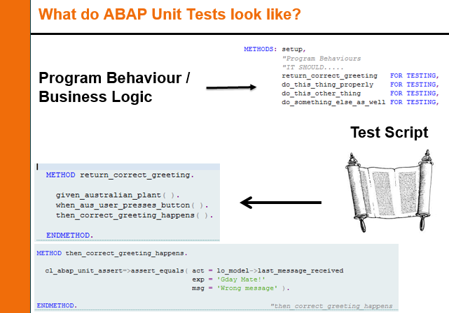 14-What-do-Unit-Tests-Look-Like.png