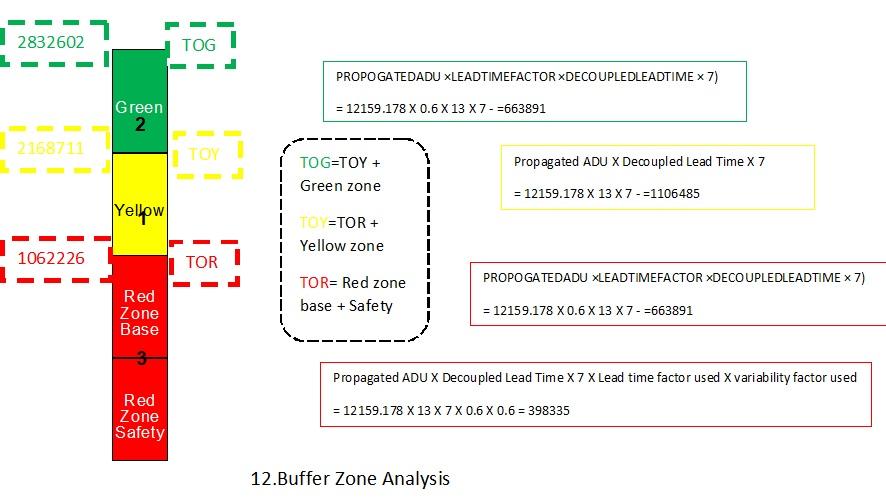 16.DDMRP-for-Inventory.jpg