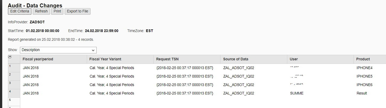 BPC Embedded Model Auditing Feature in aDSO and InfoCube