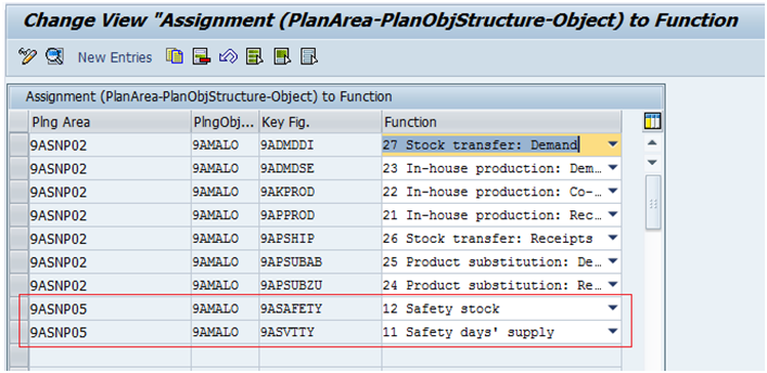 Dynamic Safety Stock in PPDS Planning