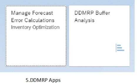 6.DDMRP-for-Inventory.jpg