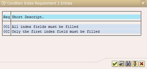 ActivationConditionIndex_Requirements-1.jpg