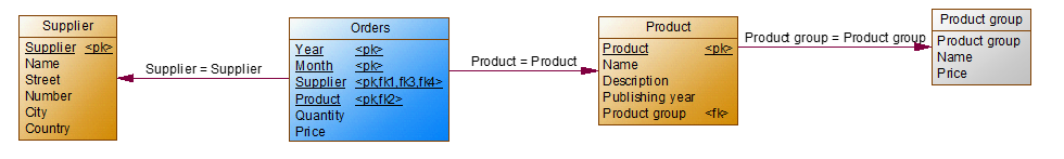 Agile-development-iteration-1-1.png