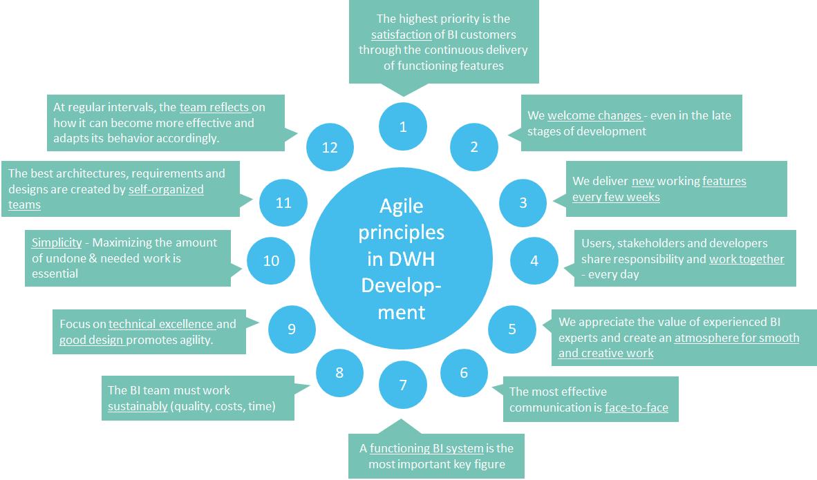 agile-principles.png