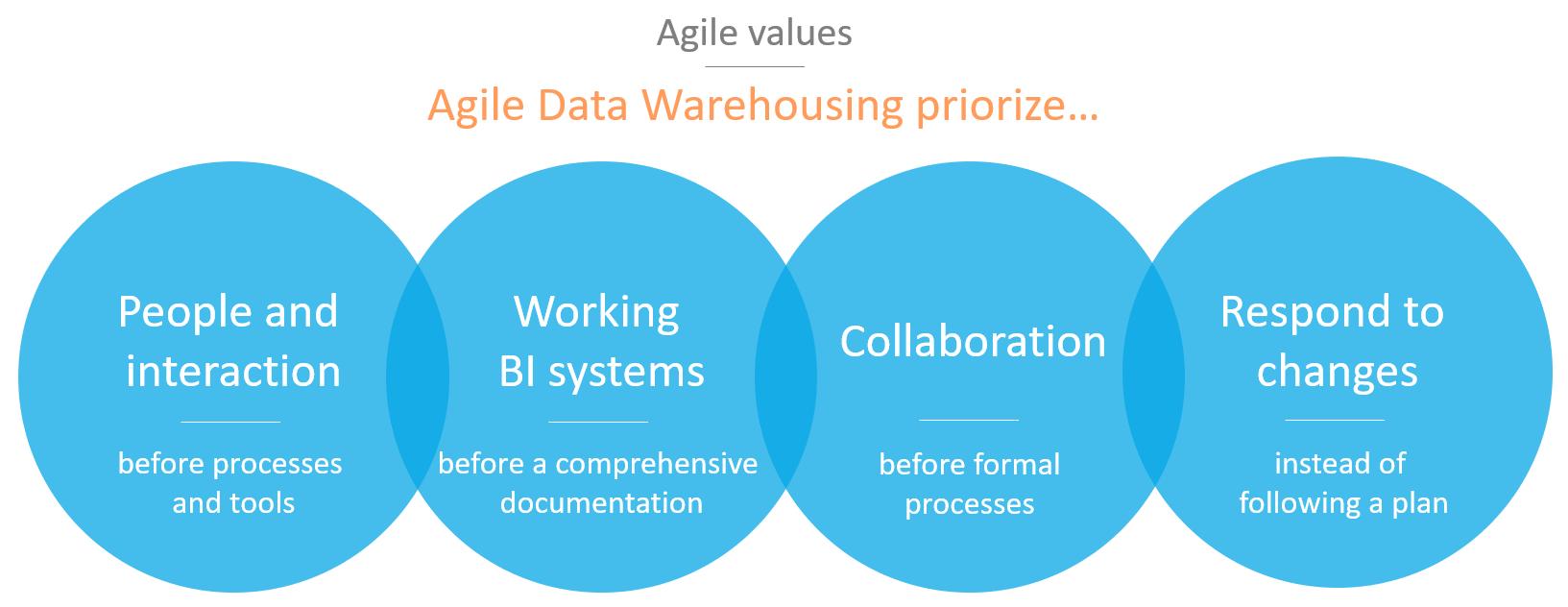 agile-values.png