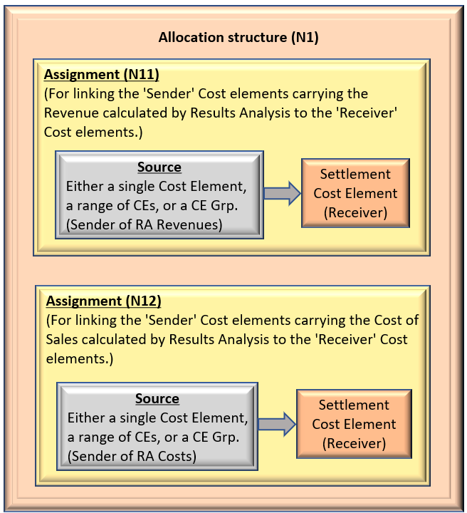 Allocation-Structure.png