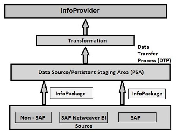 bi_data_flow.png