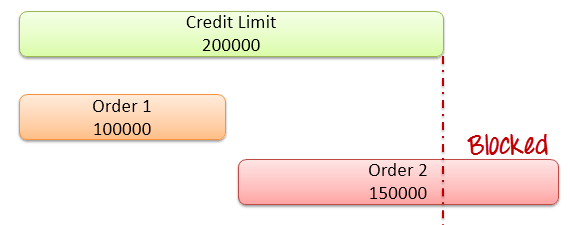 CreditLimit1.png