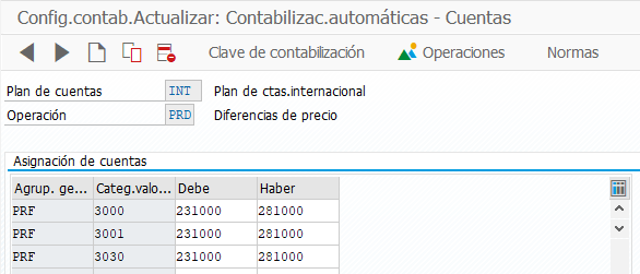 Cuentas-PRD.png