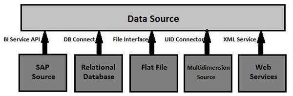 data_acquisition_bi.png