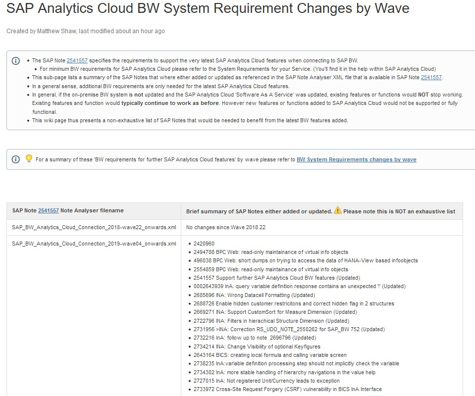 Detailed-BW-System-Requirements-changes-by-wave.jpg