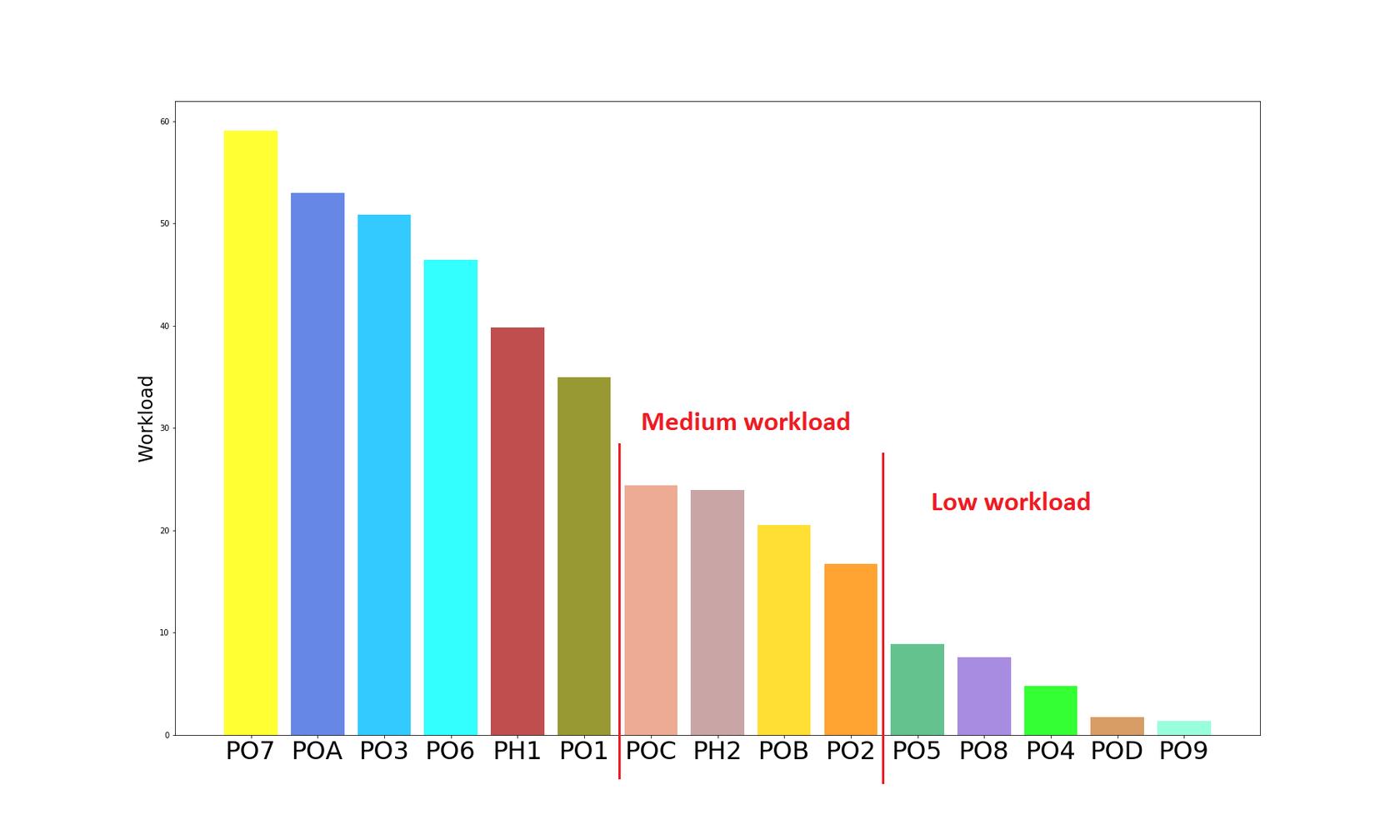 df_workload-1.png
