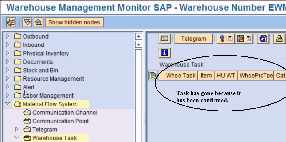 SAP WM/EWM- Process, Functionality, Scope, Benefits, Advantages