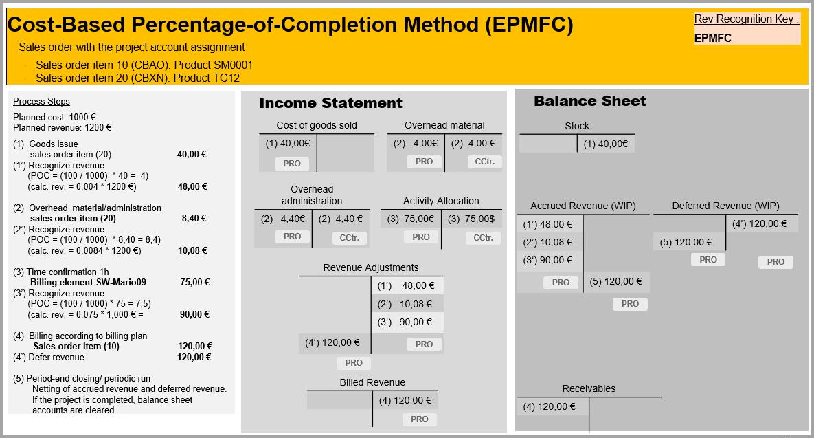 F6-36-postinglogic-EPMFC.png