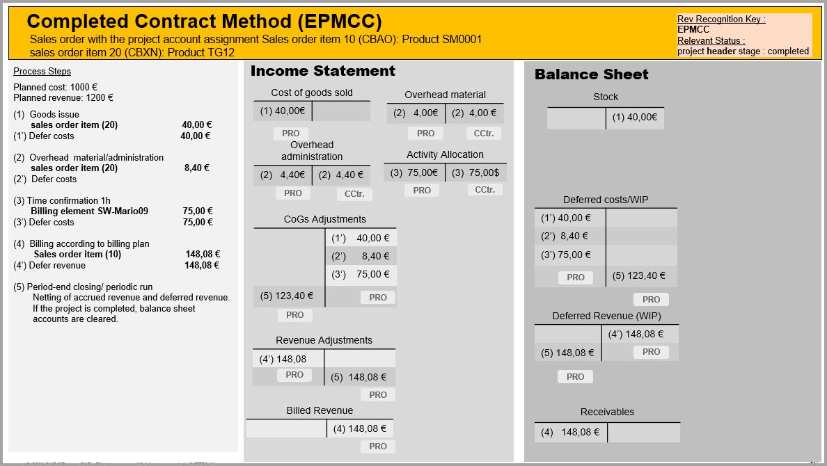 F6-37-postinglogic-EPMCC.png