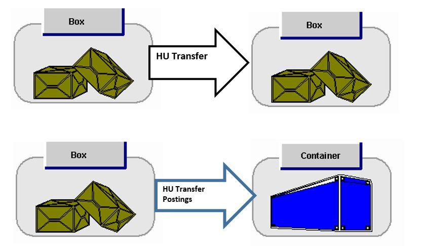 HU-transfer-qty.jpg