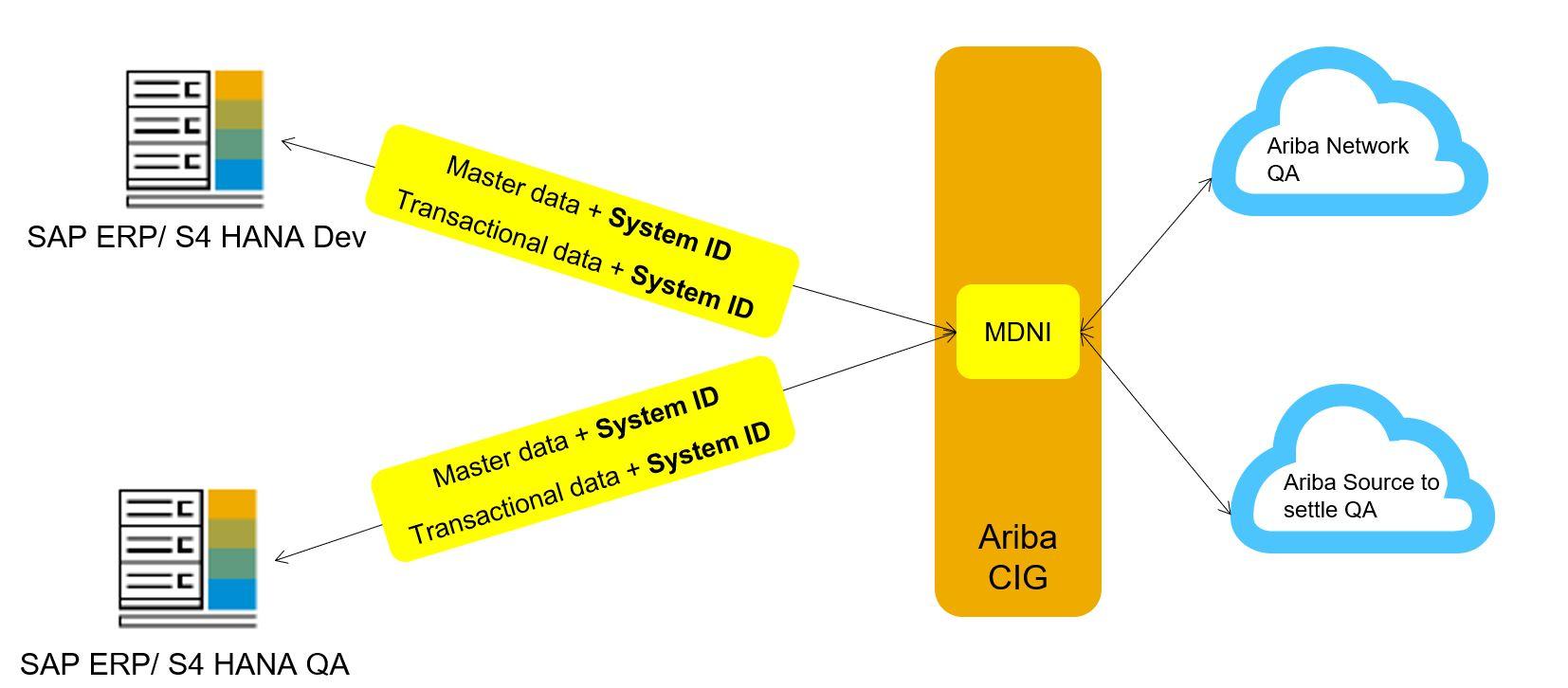 MDNI-1.jpg