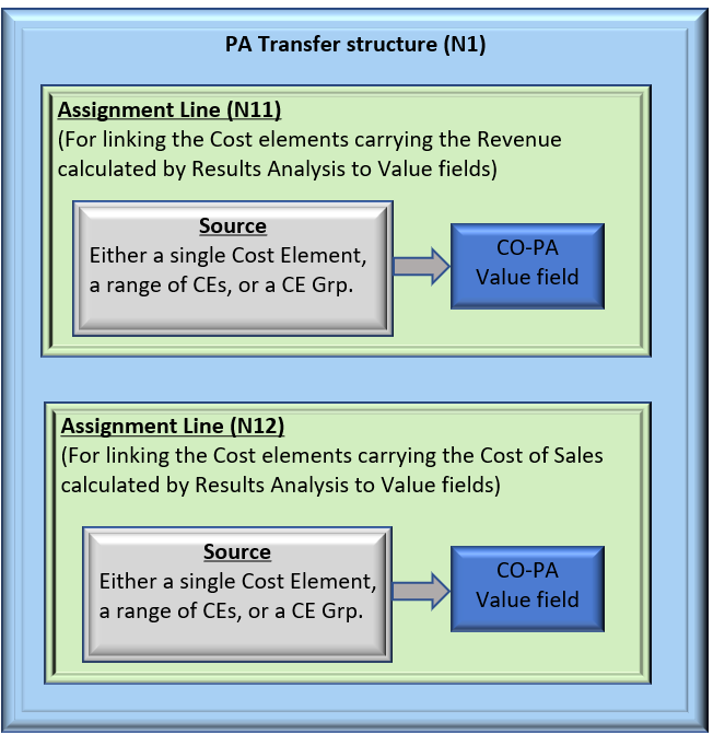 PA-Transfer.png