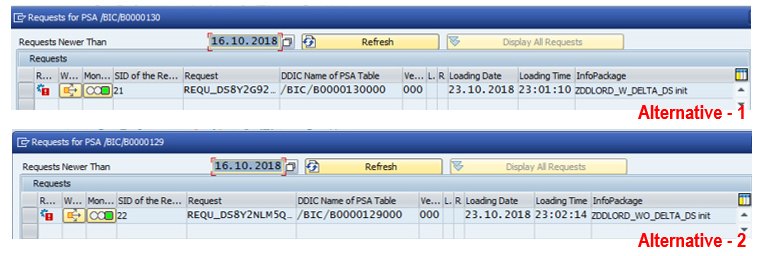 How to Create Delta Extraction Based ABAP CDS Views - SAP