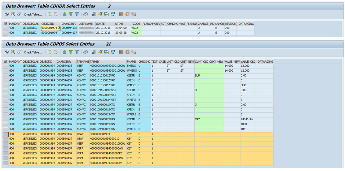 How to Create Delta Extraction Based ABAP CDS Views - SAP Modulleri