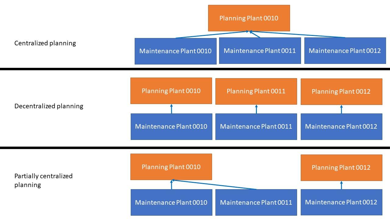 Planning-Options.jpg