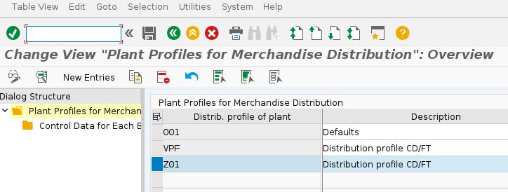 profile-merchandise-distribution.png