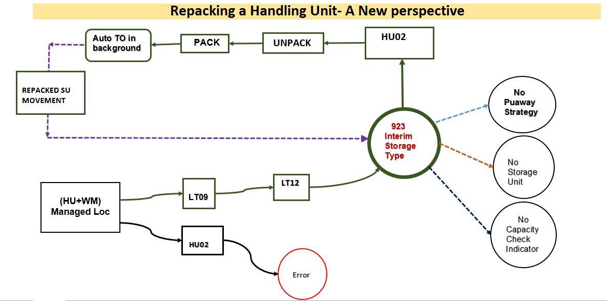 REPACKING-A-HU.jpg