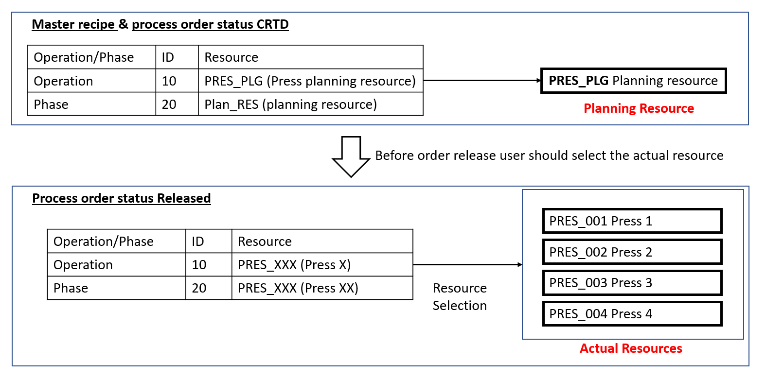 Resource-Selection-Process.png