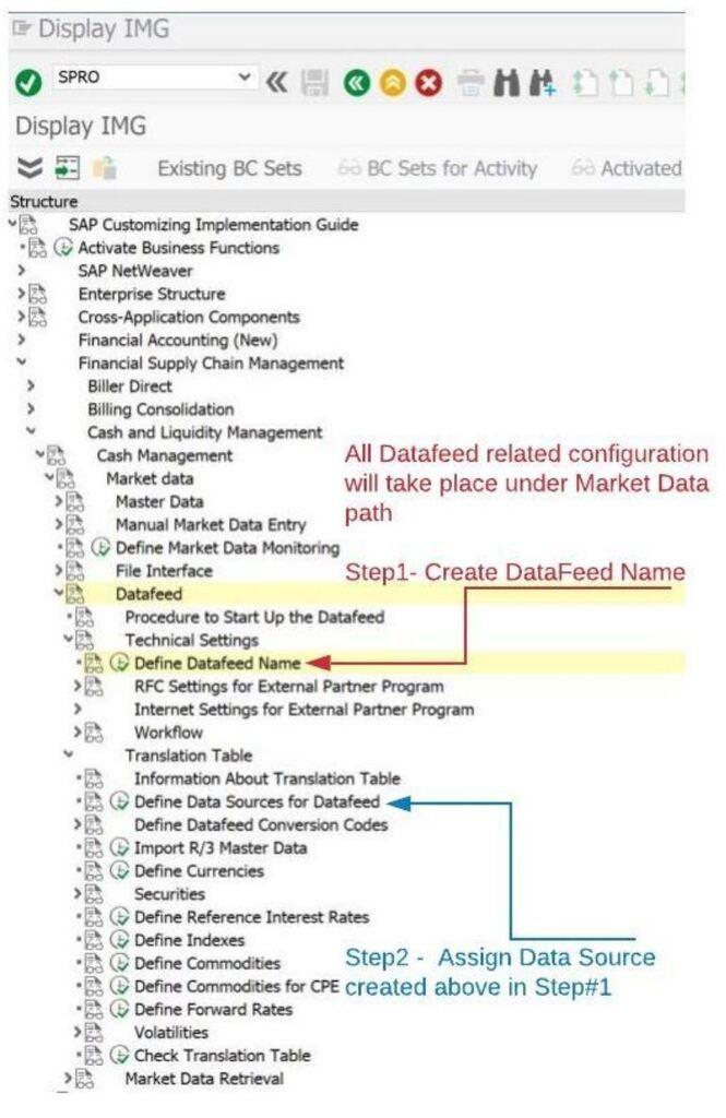 SAP_Exchange_Rate_Feed_Raghavendra_Pandey_Image_01.jpg