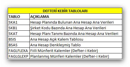 sap_tablolar_defteri_kebir.png