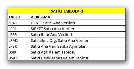 sap_tablolar_satıcı.png