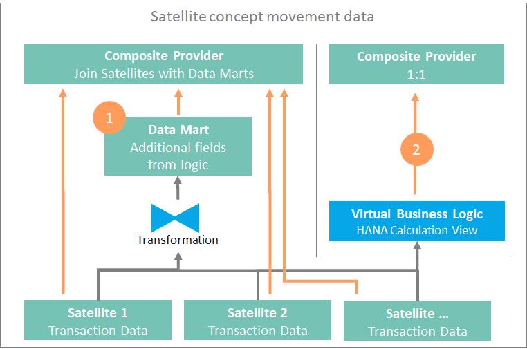Satellite-concept-movement-data.png