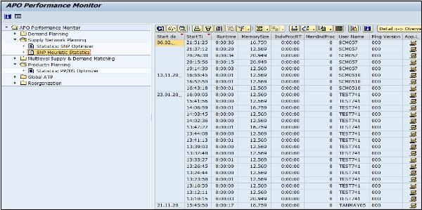 snp_heuristic_statistics.jpg