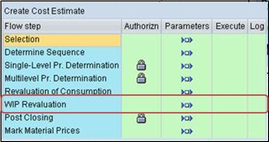 Material Ledgers/ Actual Costing - SAP Modulleri Kullanici Destek ve