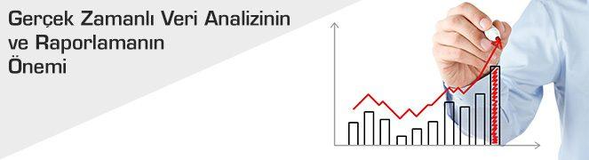 SAP HANA ile Gerçek Zamanlı Veri Analizi ve Raporlama